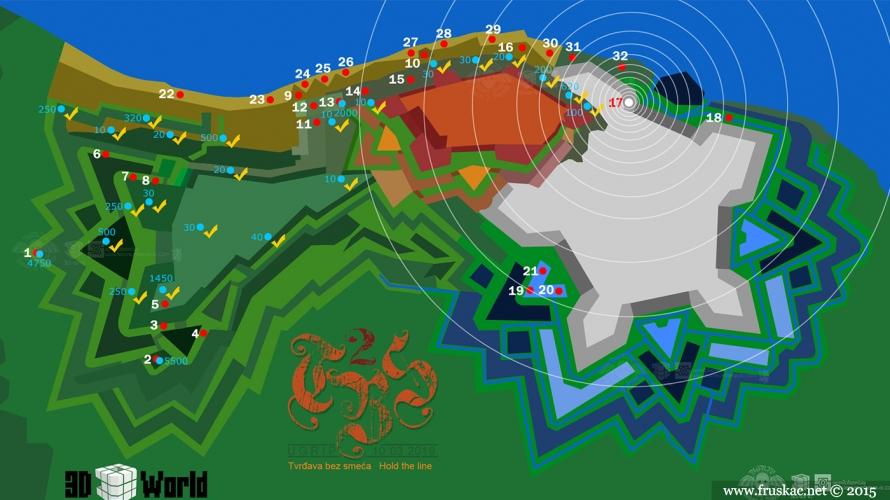 """News - Podrži veliku ekološku akciju """"Tvrđava bez smeća"""" u organizaciji UGRIP-a"""
